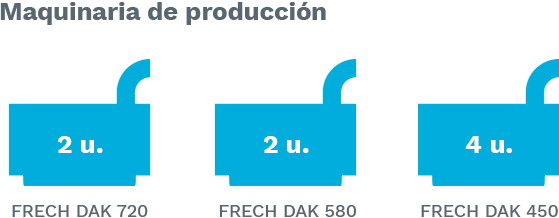 maquinaria-de-produccion-inyeccion-aluminio
